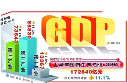 gdp超过日本_中国GDP总量现在超过日本多少倍(3)