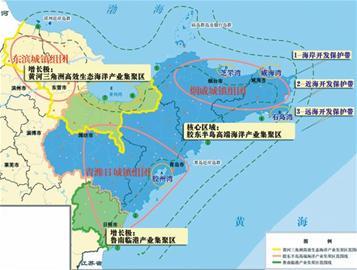 山东半岛蓝色经济区核心区域的重点城市;海产品生产
