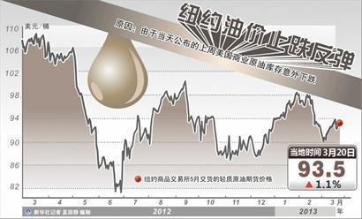 gdp偏高是什么意思_易润贵金属 美上调二季度GDP,升高美国9月缩减QE预期