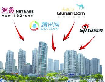 广告公司矩阵组织结构图