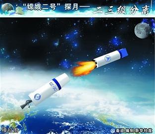 """关节点一:发射——""""嫦娥""""再次飞天  将嫦娥一号卫星送上太空的是"""