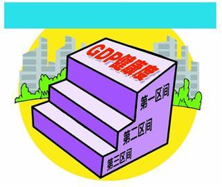 副省级城市gdp排名_城市gdp增速_15个副省级城市gdp