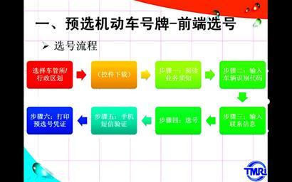 2月3日起可网上选车牌-青岛报纸电子版